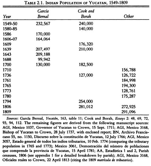 Familism in the hispanic community