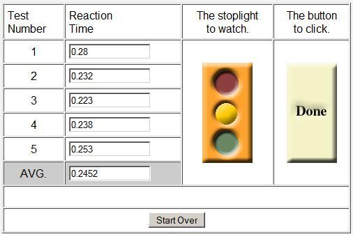 red-light green-light test