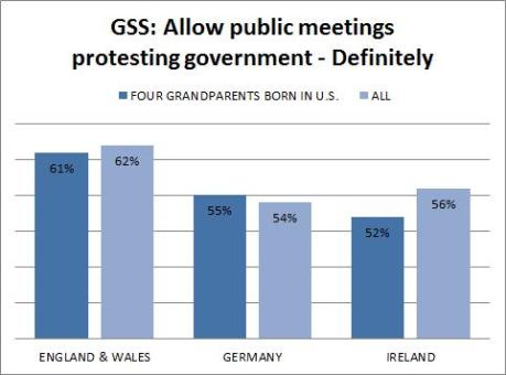 gss - anglo saxons - allow public meetings protesting government 02