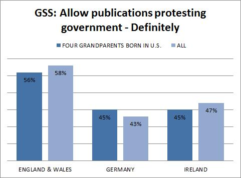 gss - anglo saxons - allow publications protesting government 02