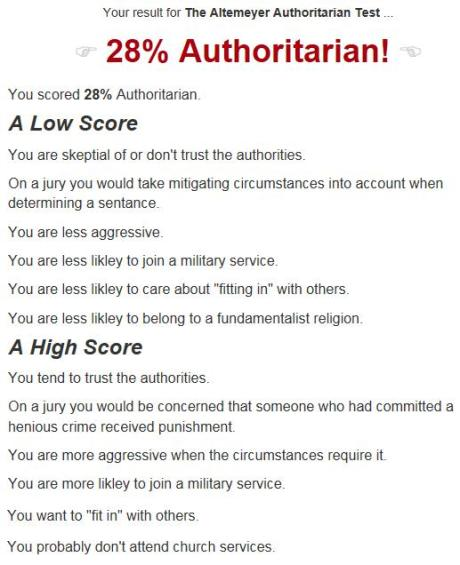 altemeyer authoritarian test results