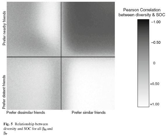 (in)compatability paper - figure 05