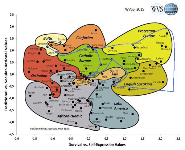 Welzel-Inglehart Cultural Map 2015 - hajnal line 04