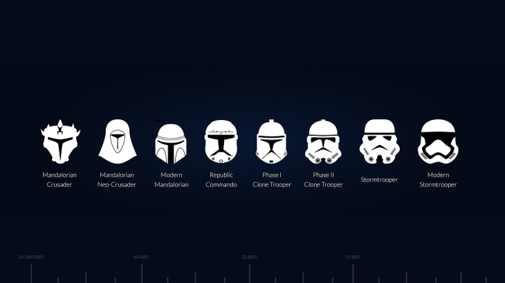 troopers evolution